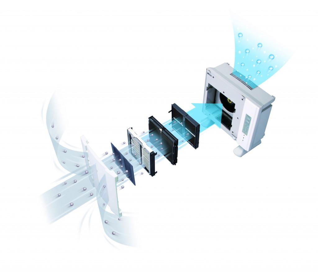 クリーン空間中型_空気の流れのイメージ図