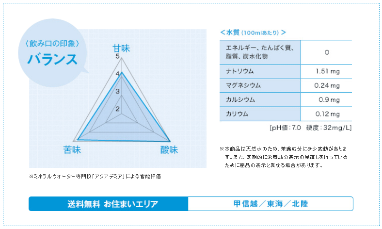 富士の天然水02